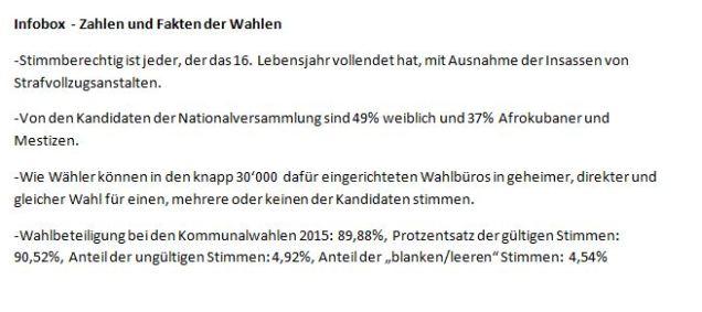 Zahlen und Fakten der Wahlen